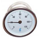 Thermomètre applique ressort